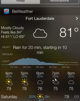 The best iOS weather widget apps for the Notification Center